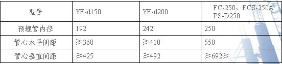 建筑工程质量通病合集——人防工程篇_21