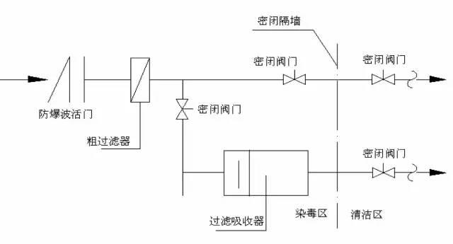 建筑工程质量通病合集——人防工程篇_23