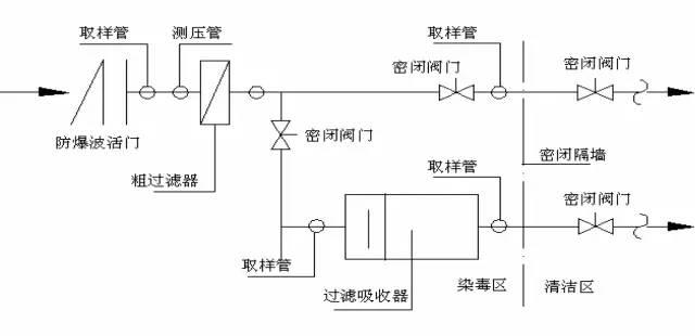 建筑工程质量通病合集——人防工程篇_24