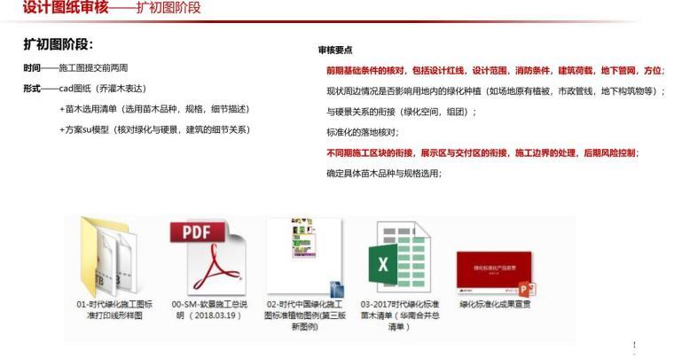 外院项目审图标准与现场服务工作指引宣贯