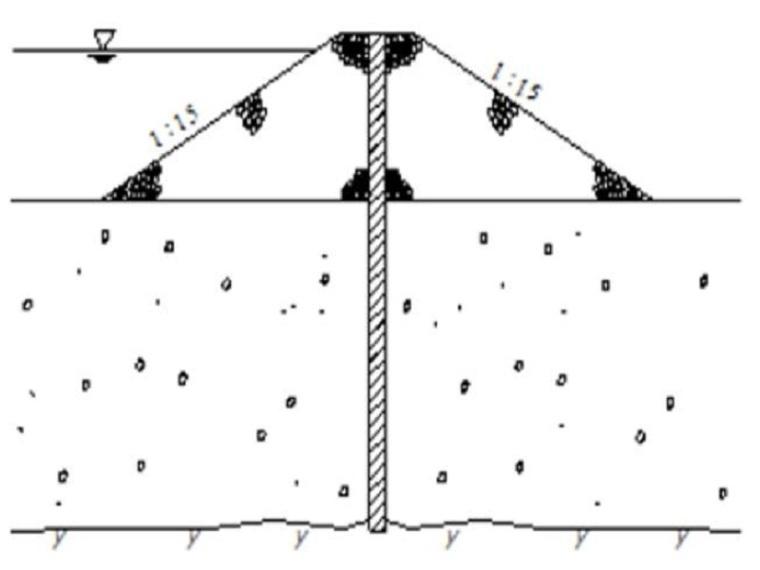 一建造师水利水电考试真题及答案