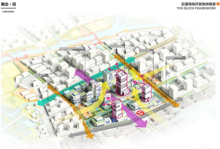 交通开发地块设计
