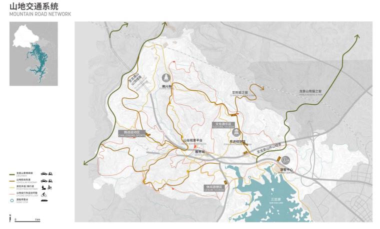 山地交通系统