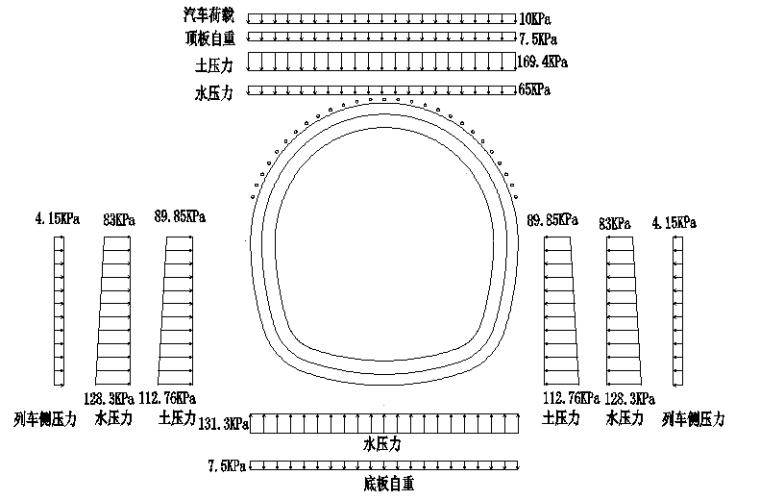 地铁区间暗挖法施工隧道结构设计计算书