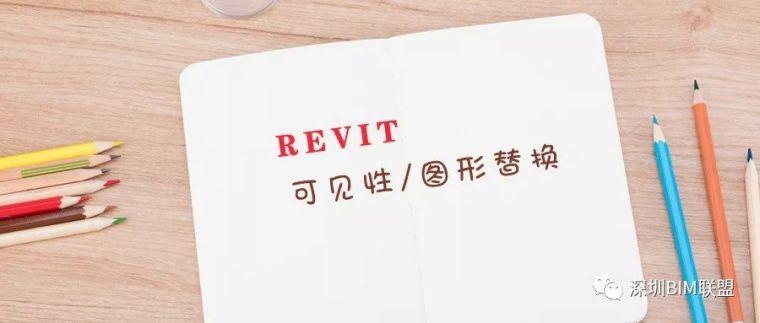 Revit如何查看模型中各位置构件的外观?