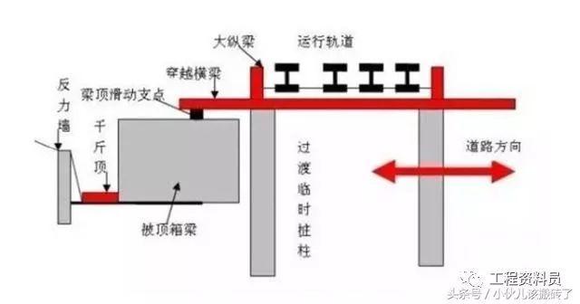 倒虹吸施工工艺及流程简述_4