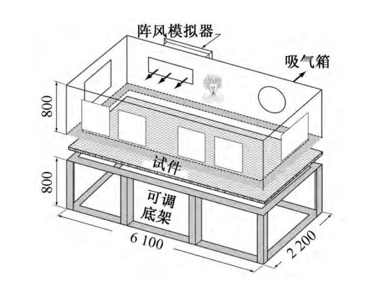金属屋面系统抗风性能动态试验方法对比