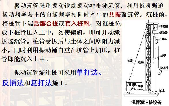 地基与基础工程常见质量通病(93页)-振动沉管灌注桩