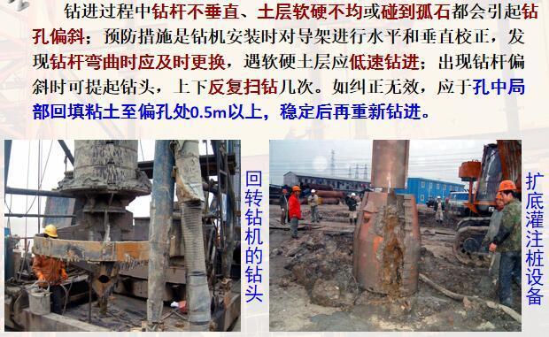 地基与基础工程常见质量通病(93页)-钻孔偏斜
