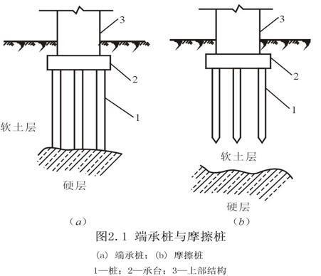 地基与基础工程常见质量通病(93页)-桩基础