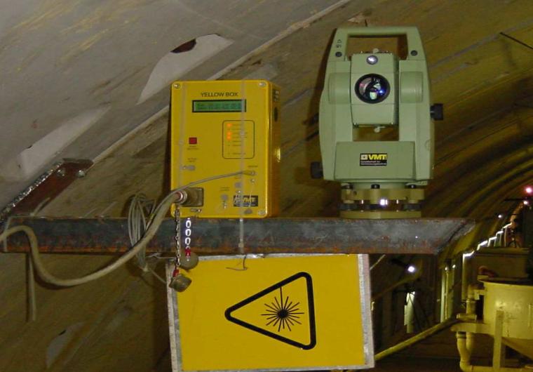 市政隧道盾构测量内容与施工监测