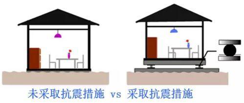 日本医院的抗震之道:3大结构+13种材料