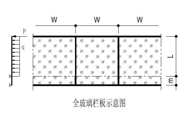 某工程建筑护栏设计计算书
