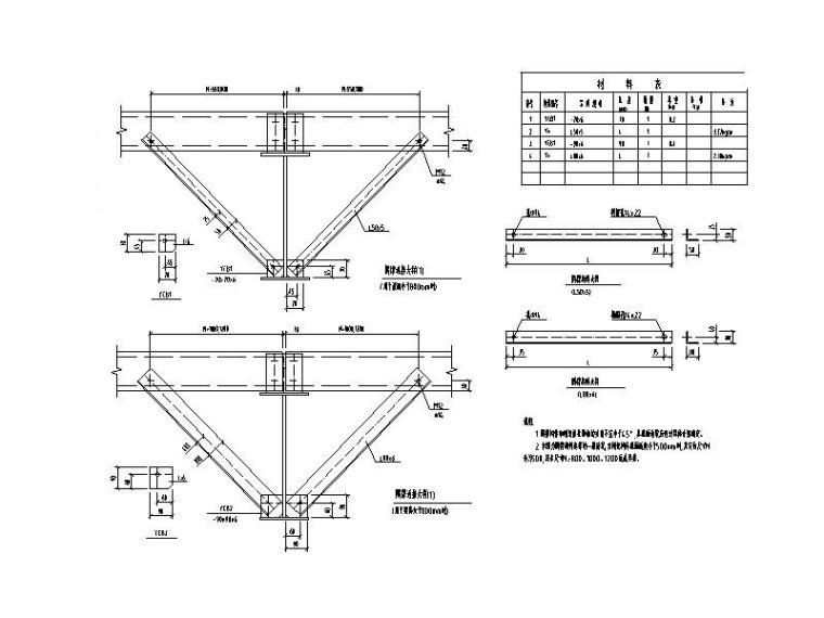 门式刚架-檩条节点详图CAD
