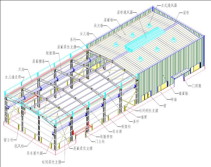 局部夹层施工图资料下载-力荐:25篇门式刚架结构施工图及节点详图!