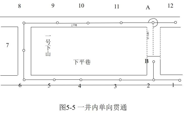 市政工程地铁隧道贯通测量方法及技术