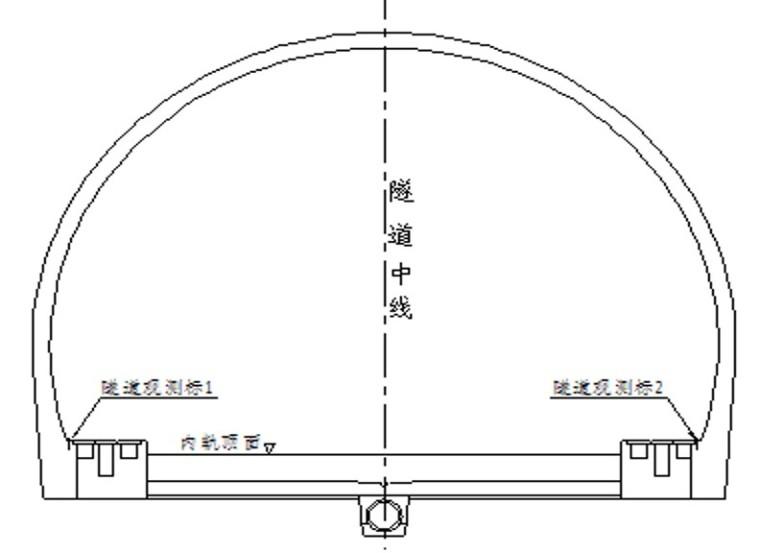 市政隧道工程控制测量及变形监测