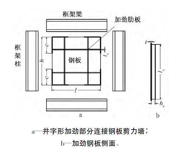 井字形加劲部分连接钢板剪力墙的性能分析
