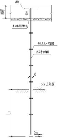 漫谈抗拔锚杆(索)形式及其设计计算方法