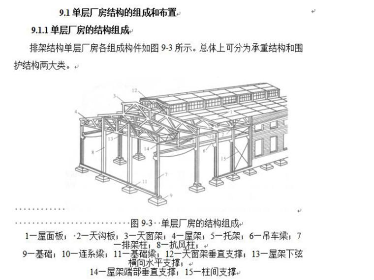 单层厂房结构的组成和布置1