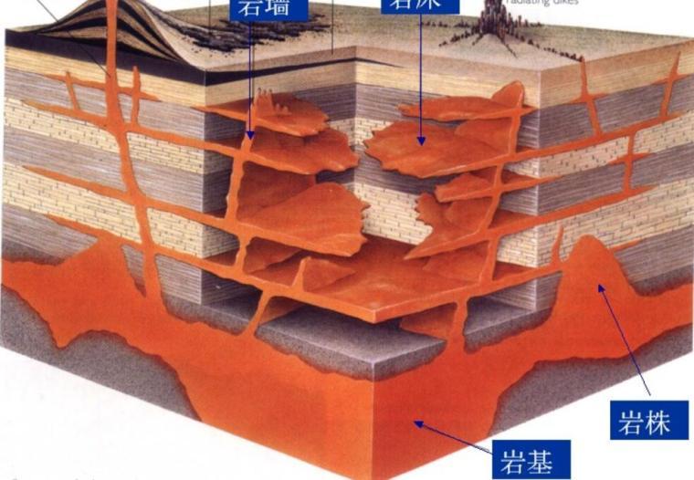 矿山地质研究与灾害防治ppt(353页)