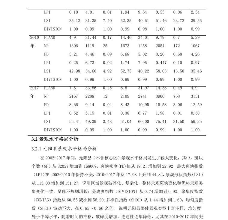 文化景观遗产保护下的元阳县景观格局研究 (5)