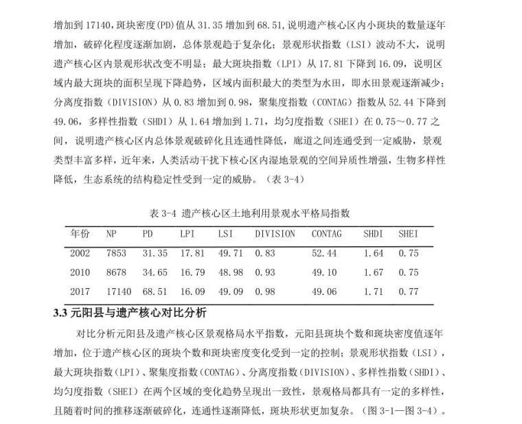 文化景观遗产保护下的元阳县景观格局研究 (6)