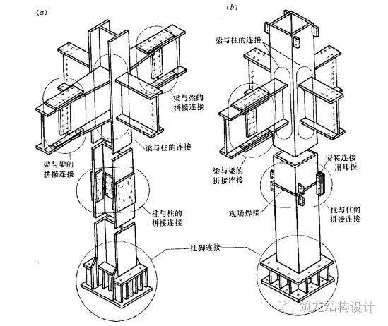纯干货!高层结构节点设计大全!