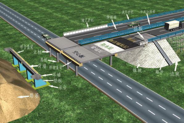 市政桥梁工程创建优质工程专项方案