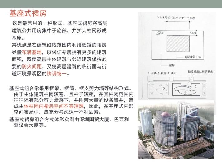 高层建筑裙房设计及案例分析_PDF69页