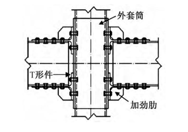 装配式钢结构方钢管柱与梁连接节点研究进展