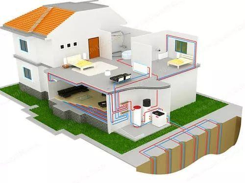 酒店工程之地源热泵燃气空气源热泵对比分析
