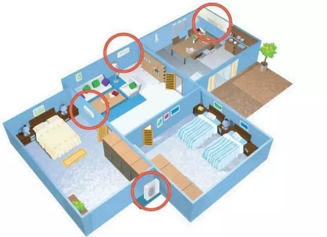 全网最全的中央空调安装调试全过程