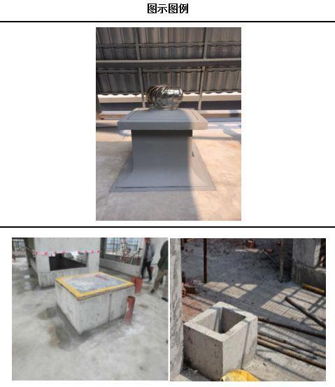 土建防滲漏施工工藝標準及優秀節點做法標準