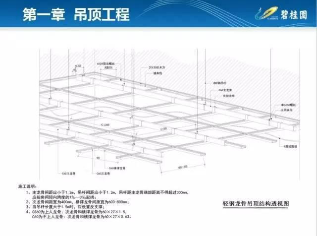 碧桂园住宅装修工程施工工艺和质量标准!_4