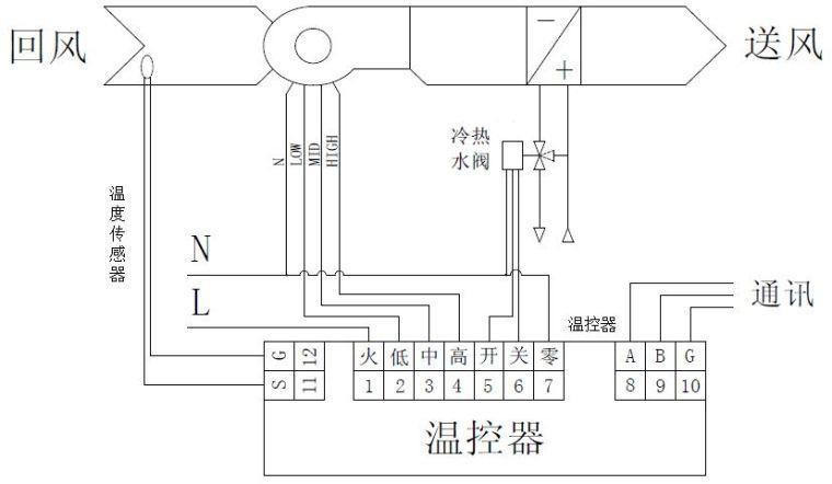 图解 | 常见的风机盘管控制系统