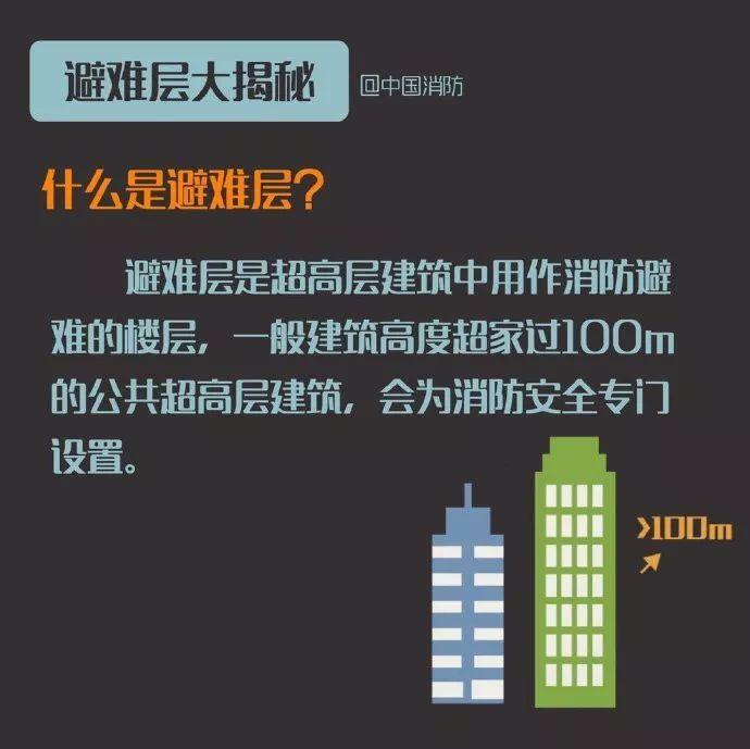超高层建筑为何要设置避难层?如何设置?_2