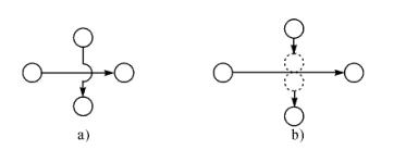 如何绘制双代号网络图?