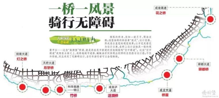一桥一风景,锦城绿道一期酷炫七座桥