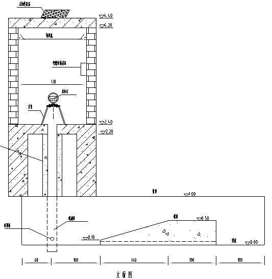 典型长喉道量水槽智能量水设计图