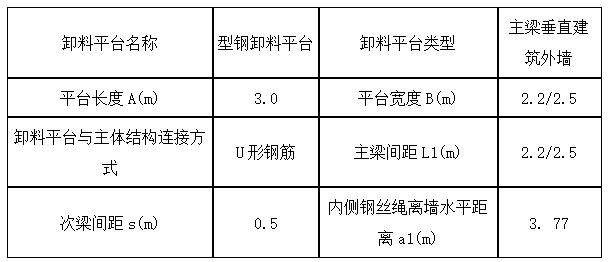 悬挑型钢卸料平台施工方案