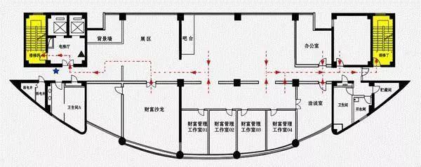 快速看懂消防工程图,一文详解