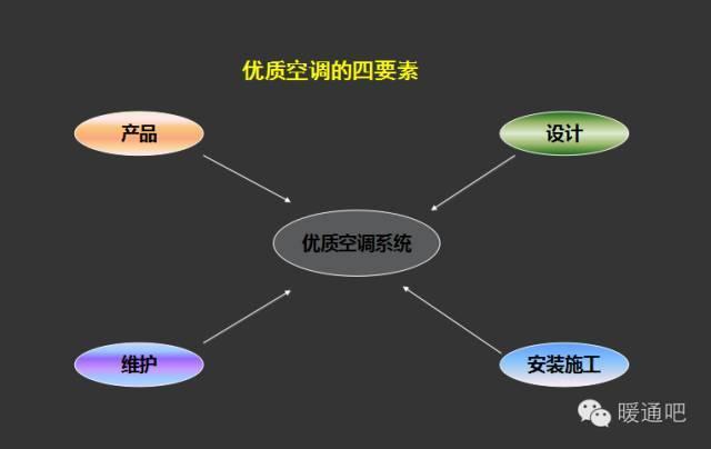 中央空调系统工程的设计教程