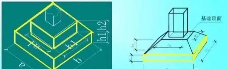 超详细模板工程量计算方法