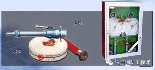 关于消防给排水工程方面的图文详解