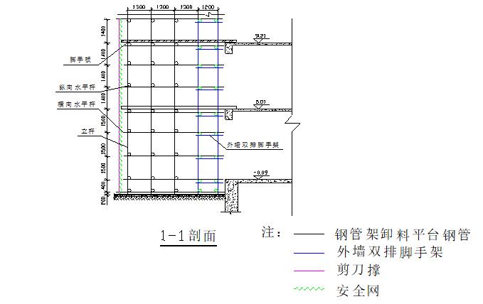 医院科研楼钢管架卸料平台搭设方案