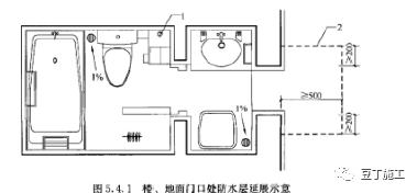 防渗漏工程问题照片及正确做法照片对比_21