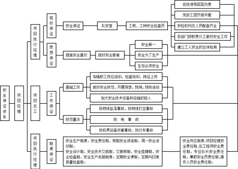 [贵州]改造工程外墙真石漆专项施工方案