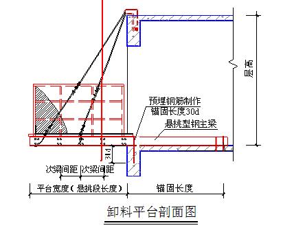深圳市劳务分包合同及悬挑卸料平台施工方案