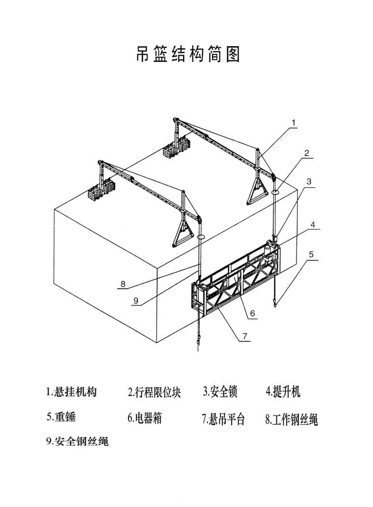 高处作业吊篮安装架设施工专项施工方案